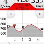 News: Mit dem PANTERA im Zeitfahren an die Spitze